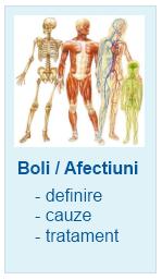 Simptome, cauze si tratamente pentru boli si afectiuni.