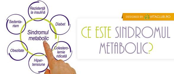 simptome sindrom metabolic